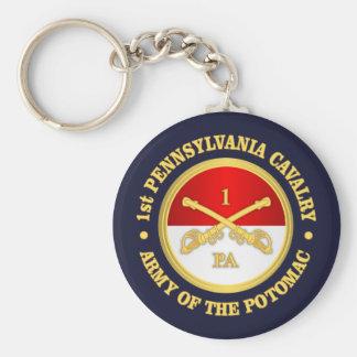 1st Pennsylvania Cavalry Key Ring