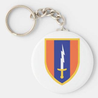 1st Signal Brigade Insignia Key Chains