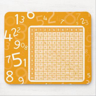 1x1 orange mouse mat