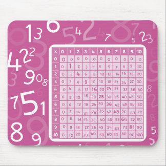 1x1 pink mouse mat
