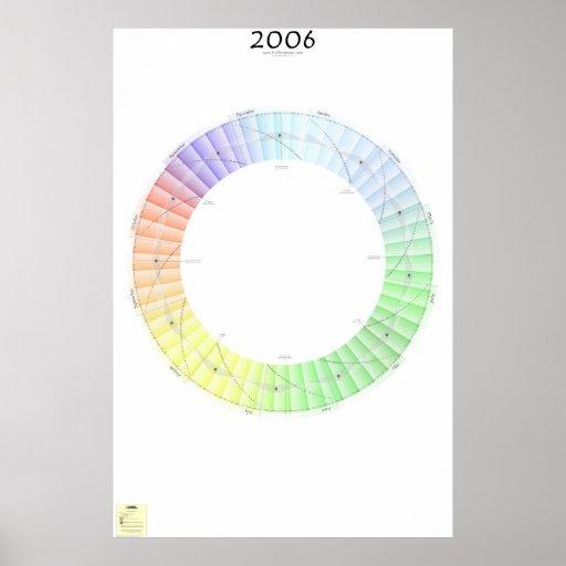 2006 Lunar Wheel Calendar, pst Poster