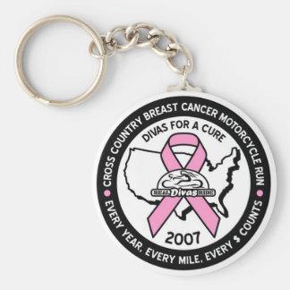 2007 Divas For A Cure Key Chain