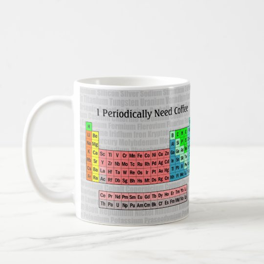 2016 Periodic Table Customisable Coffee Mug