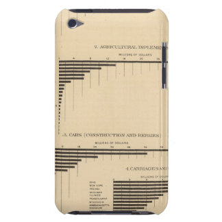 202 Value, products selected industries 1900 Case-Mate iPod Touch Case
