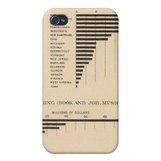 203 Value, products selected industries 1900 iPhone 4/4S Case