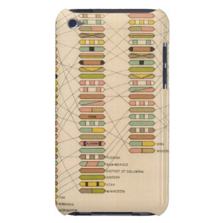 21 Rank of states iPod Case-Mate Case