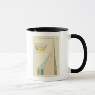 22 Growth elements of population 17901890 Mug