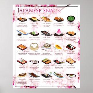 "25 JAPANESE SNACKS, SAKURA, 16""X20"" Poster"