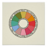 300 Year Old Colour Wheel