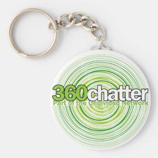 360 Button Keychain