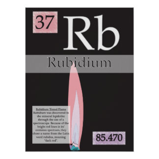 37. Rubidium (Rb) Periodic Table of the Elements Poster