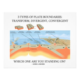 3 Types Of Plate Boundaries - Which Standing On? 21.5 Cm X 28 Cm Flyer