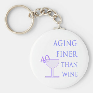 40th Birthday Gift Idea Key Ring