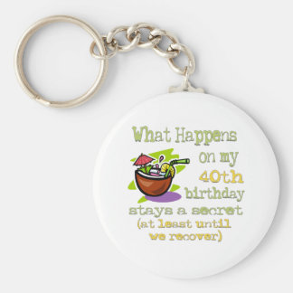 40th Birthday Party Gifts Key Ring