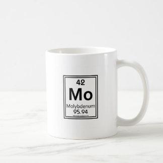 42 Molybdenum Coffee Mug