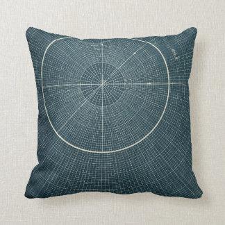 44.4 Degrees - Vintage Chart Throw Cushion