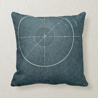 44.4 Degrees - Vintage Chart Throw Pillow