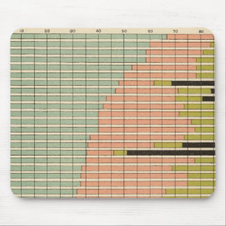 44 Constituents of cities 1900 Mouse Pad