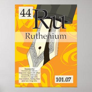 44. Ruthenium (Ru) Poster