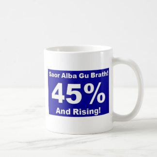 45% And Rising! [All goods] Coffee Mug