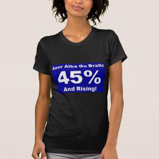 45% And Rising! Shirts