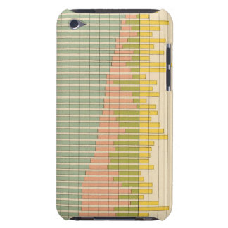47 Composition of states 1900 iPod Touch Case