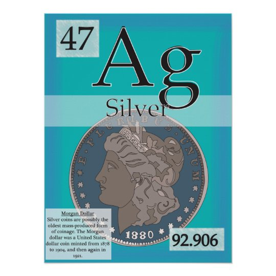 47. Silver (Ag) Periodic Table of the Elements