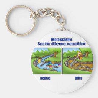 49_hydro1 basic round button key ring