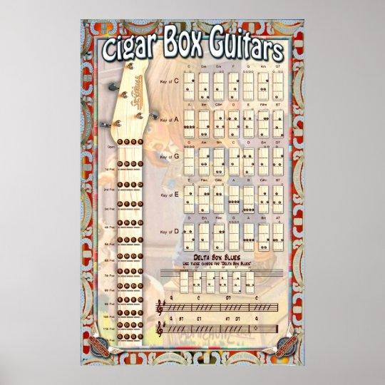 4 String Cigar Box Guitar Chord Chart Poster