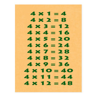 4 Times Table Collectible Postcard