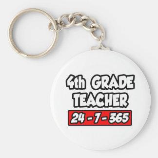 4th Grade Teacher 24-7-365 Keychains