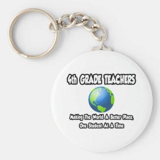 4th Grade Teachers...Making World a Better Place Key Chains