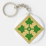 4th Infantry Division Basic Round Button Key Ring