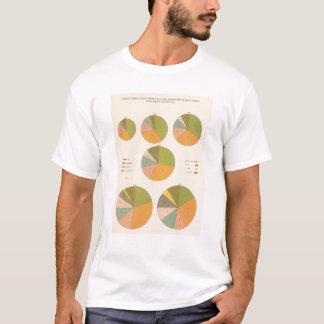 57 Leading nationality 1850-1900 T-Shirt