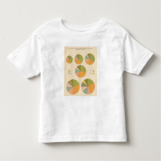 57 Leading nationality 1850-1900 Toddler T-Shirt