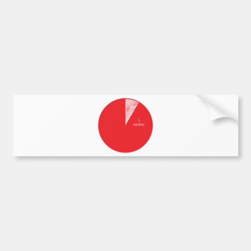 5 more minutes in RED Bumper Stickers