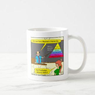 607 basic human needs cartoon coffee mug