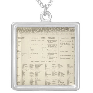 6364 Legend Sweden, Norway Silver Plated Necklace