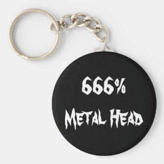 666%Metal Head Basic Round Button Key Ring
