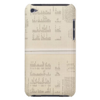 6870 Legend Finland, central Russia iPod Touch Covers