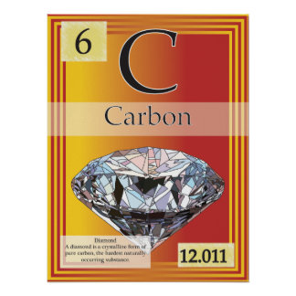 6. Carbon (C) Period Table of the Elements Poster