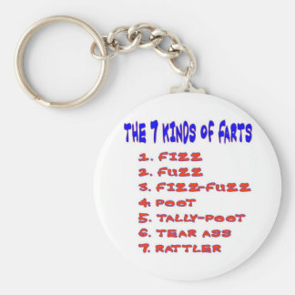 7 KINDS OF FARTS BASIC ROUND BUTTON KEY RING