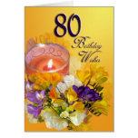 80th Birthday Wishes Birthday Card