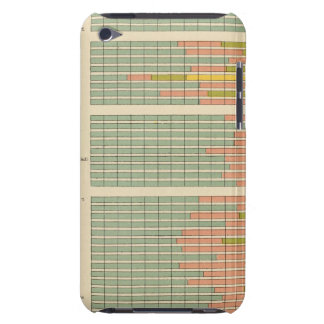 88 Proportions, occupations by race, nativity 1900 Barely There iPod Covers