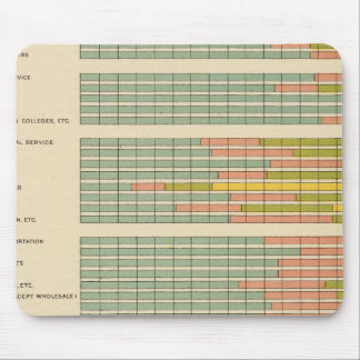88 Proportions, occupations by race, nativity 1900 Mouse Pad
