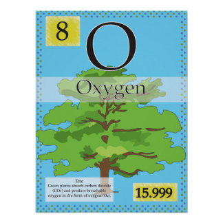 8. Oxygen (O) Periodic Table of the Elements Poster