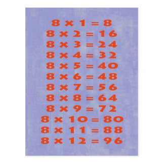 8 Times Table Collectible Postcard