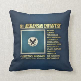 8th Arkansas Infantry (BA2) Throw Cushion