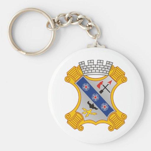 8th Infantry Regiment Keychains