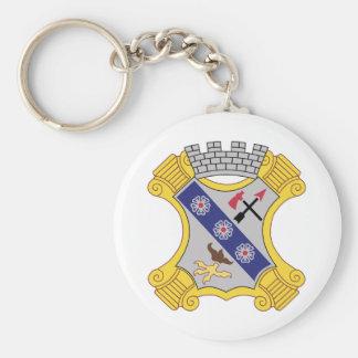 8th Infantry Regiment Patch Key Chains